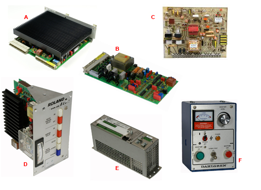 Water Control Boards